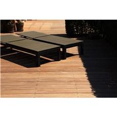 XL-BYG Hårdttræ terrassebrædder - Guariuba 21x145mm 215cm